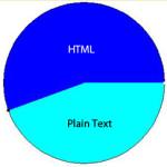 Newsletter Format Preference