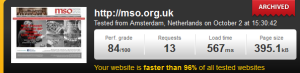 mso.org.uk testing results