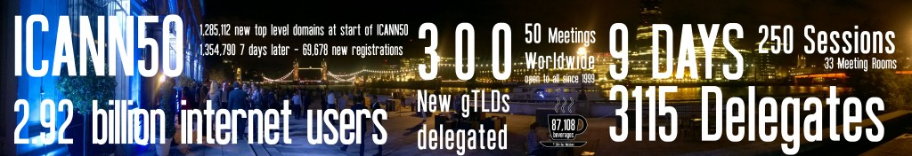 icann50-by-the-numbers